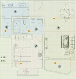求25平米的 客厅 餐厅 装修图片,网上大多图片都不适合小户型