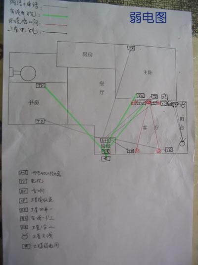 墙排马桶施工图