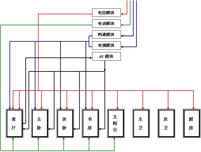 电路 电路图 电子 设计 素材 原理图 762_578