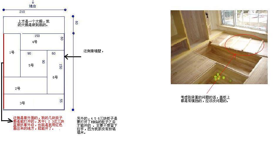 长2米5,宽1米2,30cm高的地台的内部结构 承重 防潮问题