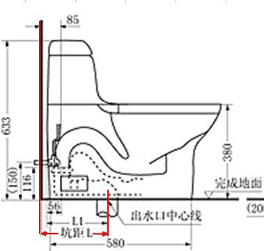 坑距指洁具下水口与墙的距离