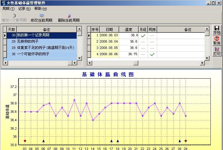 不规律的基础体温,居然验出2条线,jms快来帮忙看看怎么回事?p2