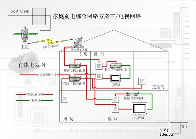 电路 电路图 电子 设计 素材 原理图 640_453