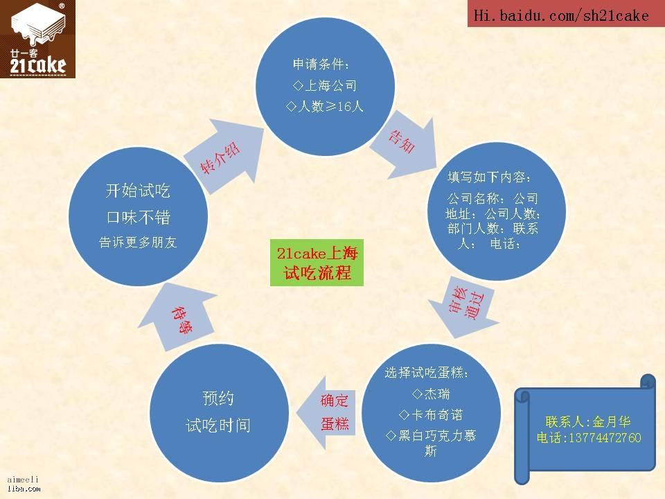 上海闵行区公司注册流程和费用