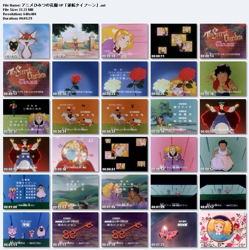 一起回忆属于80后的动画片,玩具,有趣的事情
