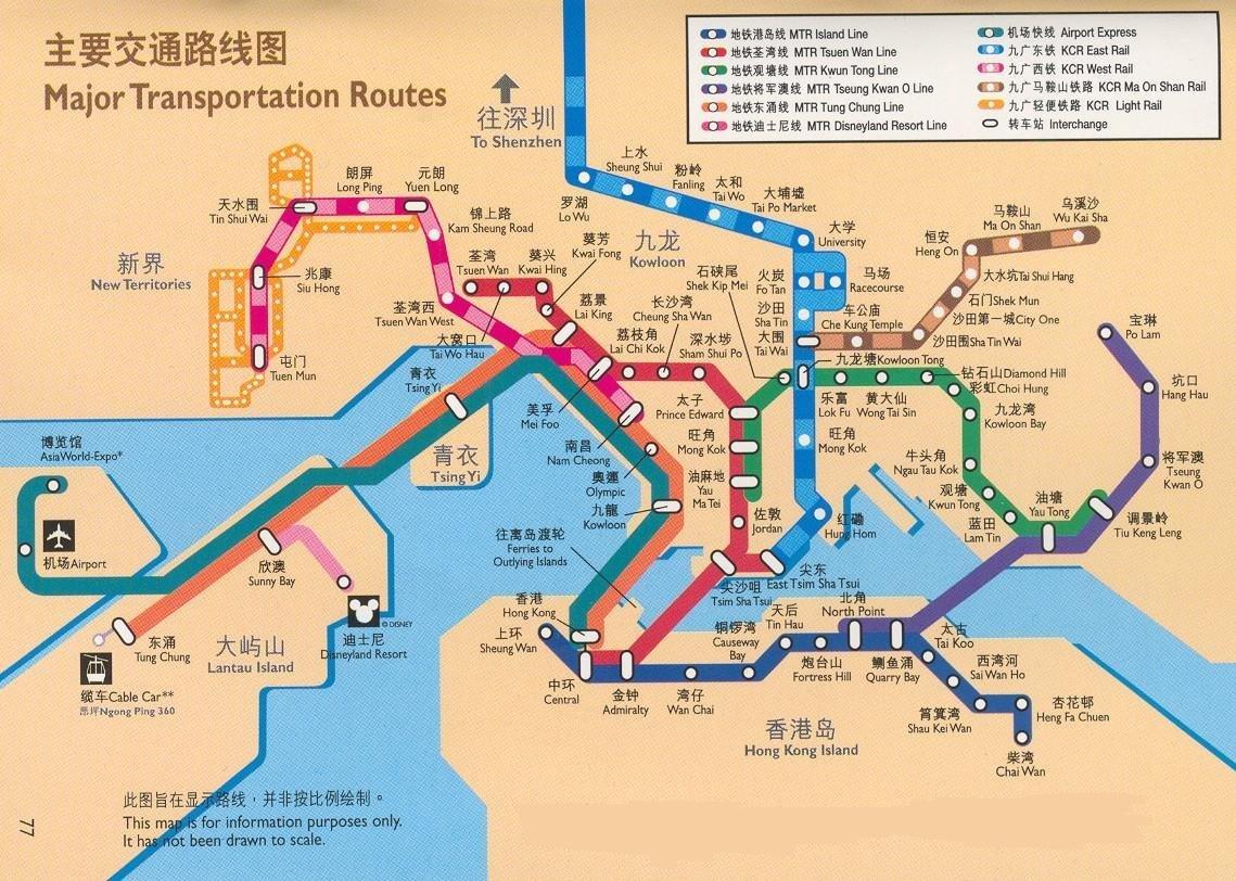 罗湖口岸到香港,旺角,铜锣湾,尖沙咀,怎样比较方便