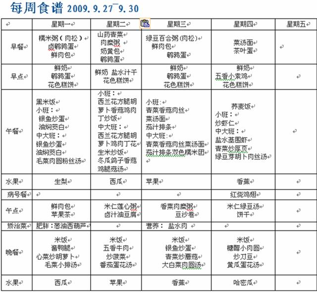 幼儿园食谱表格 幼儿园菜谱表格图片 幼儿园食谱表最新