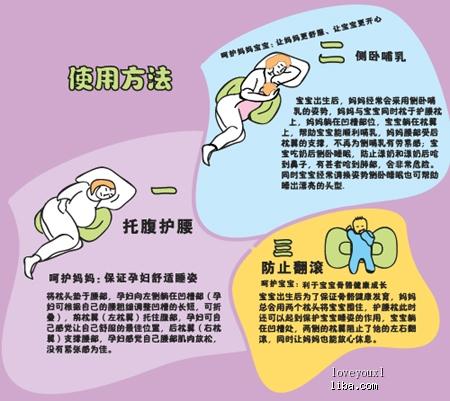 孕妇睡觉的正确姿势图片说明    (孕妇睡觉正确姿势图解)  刚怀上宝宝