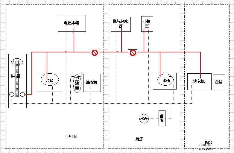 看一下电热水器/小厨宝/燃气热水器的安装图图片