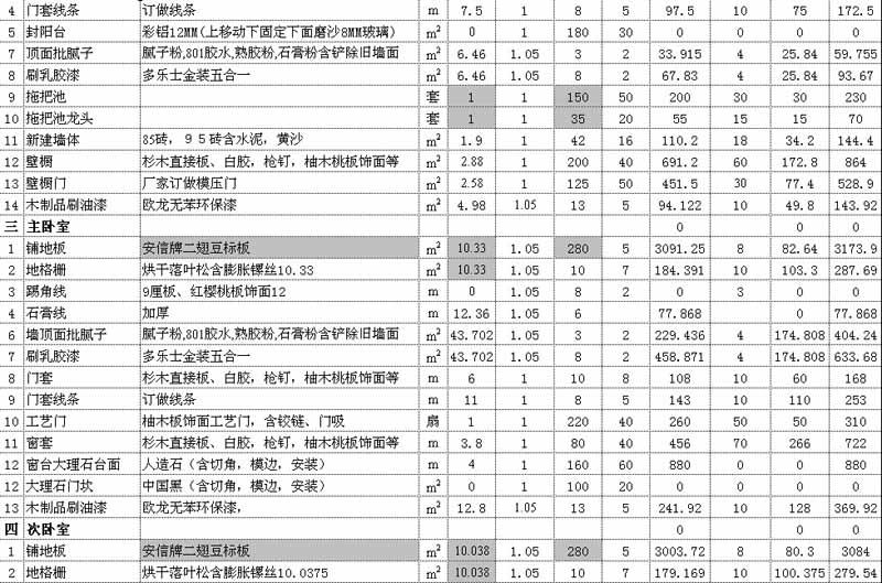 [装修讨论] 装潢预算单-装潢预算单高清图片