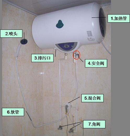 """【海尔夏日家电课堂】电热水器保养第一期""""电热水"""
