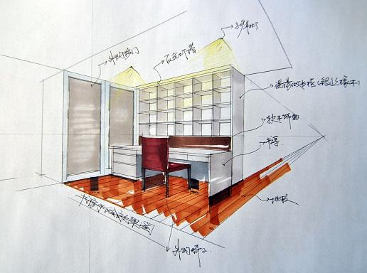 手绘图6:书房