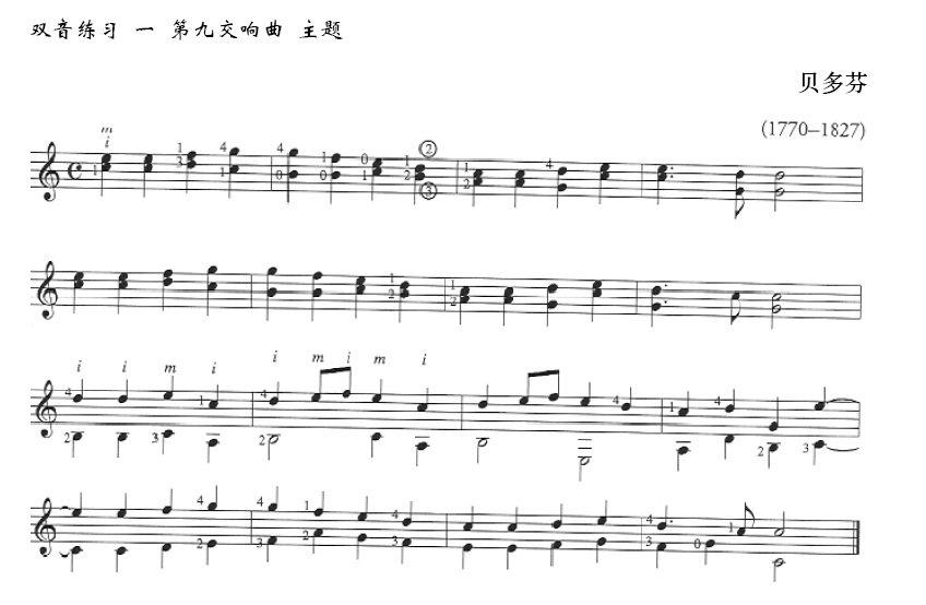 吉他c大调的流行歌曲简谱