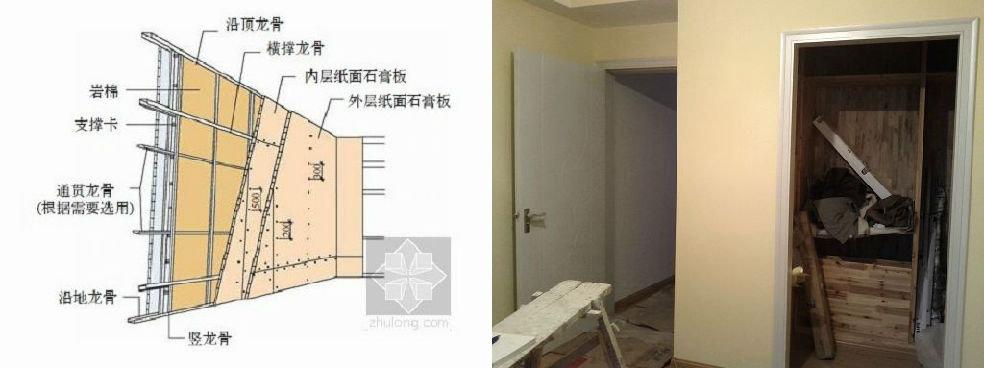 左图:轻钢龙骨隔断结构图(图中是覆两层石膏板一般家装只覆一层的)&