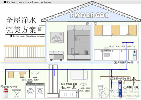 工程图 户型 户型图 平面图 设计 素材 488_348