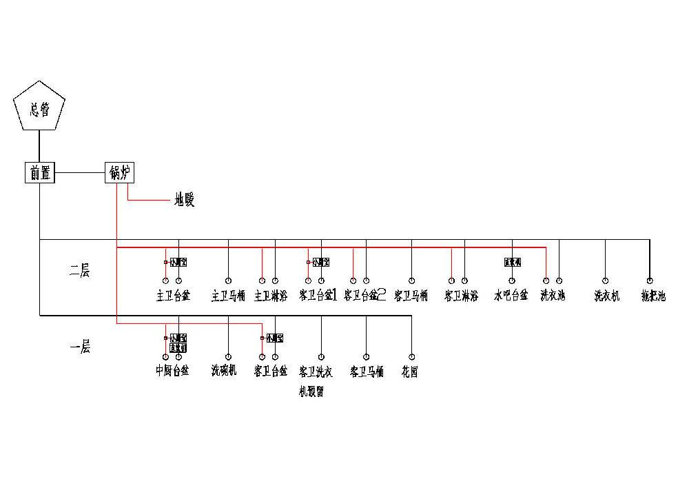 洋房的电路水路图