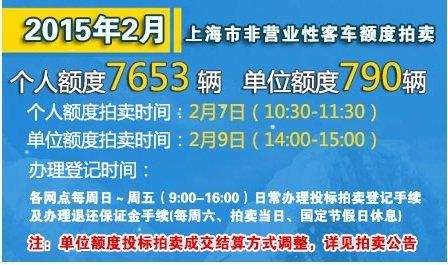 图读懂上海车牌拍卖制度高清图片