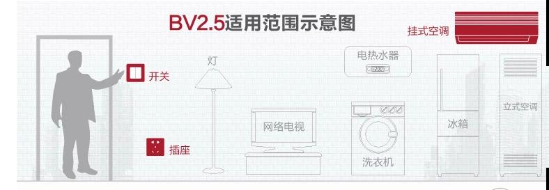 一般用于插座连接线和挂式空调线的安装
