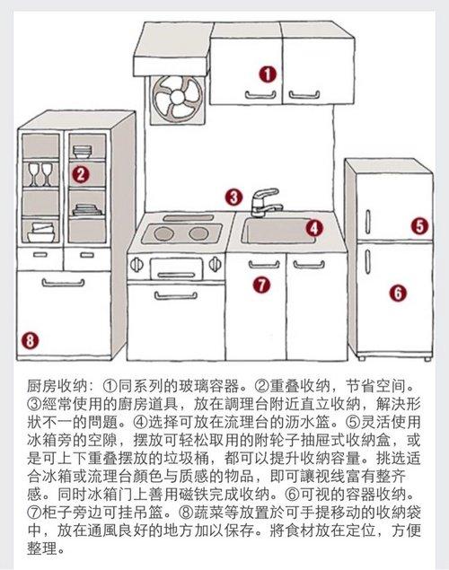厨房的收纳柜则.jpg