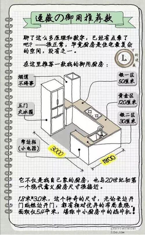 上传篱笆-橱柜设计要点2.JPG