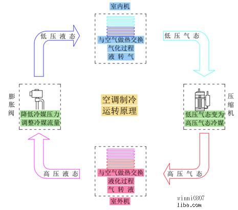 中空原理图.png