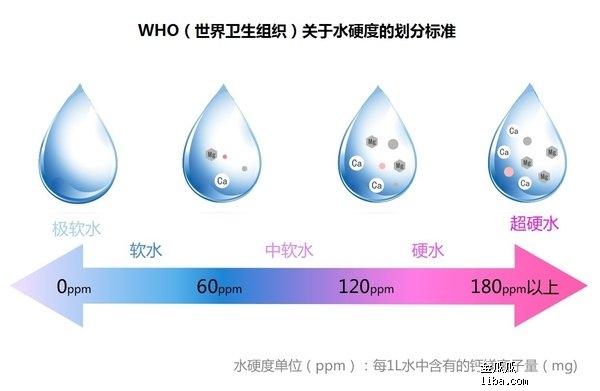 软水.jpg