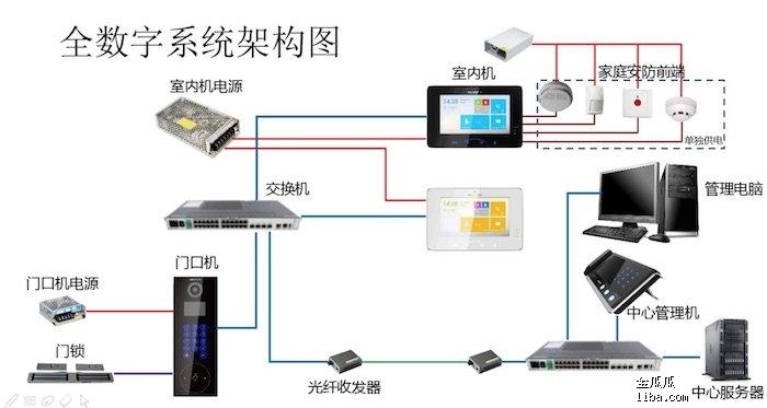 海康威视全系统架构图.jpg