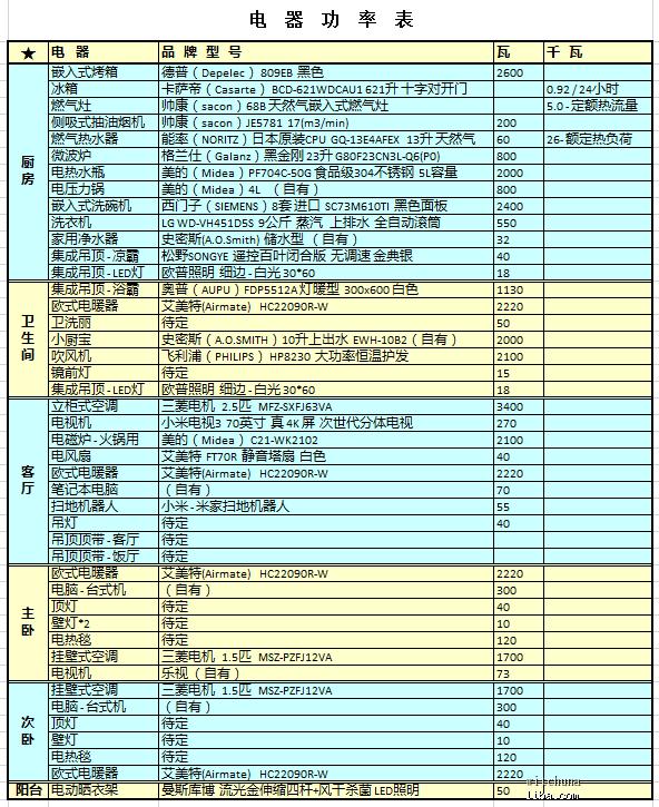 电器功率表.png