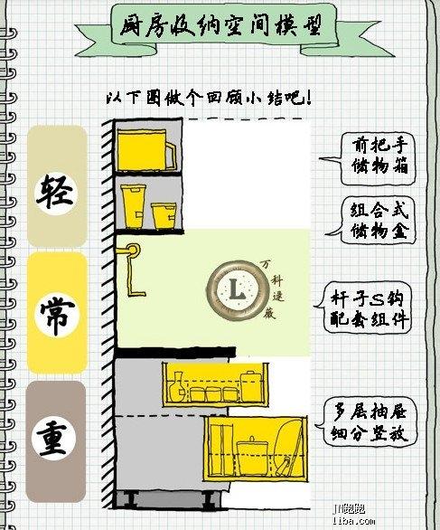 chufang.jpg